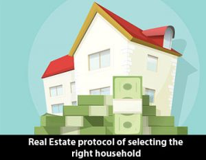 zack childress real estate protocol of selecting the right household